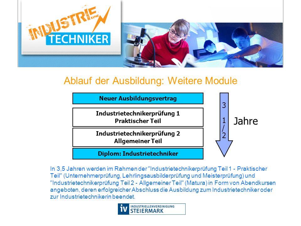 Ablauf der Ausbildung: Weitere Module In 3,5 Jahren werden im Rahmen der