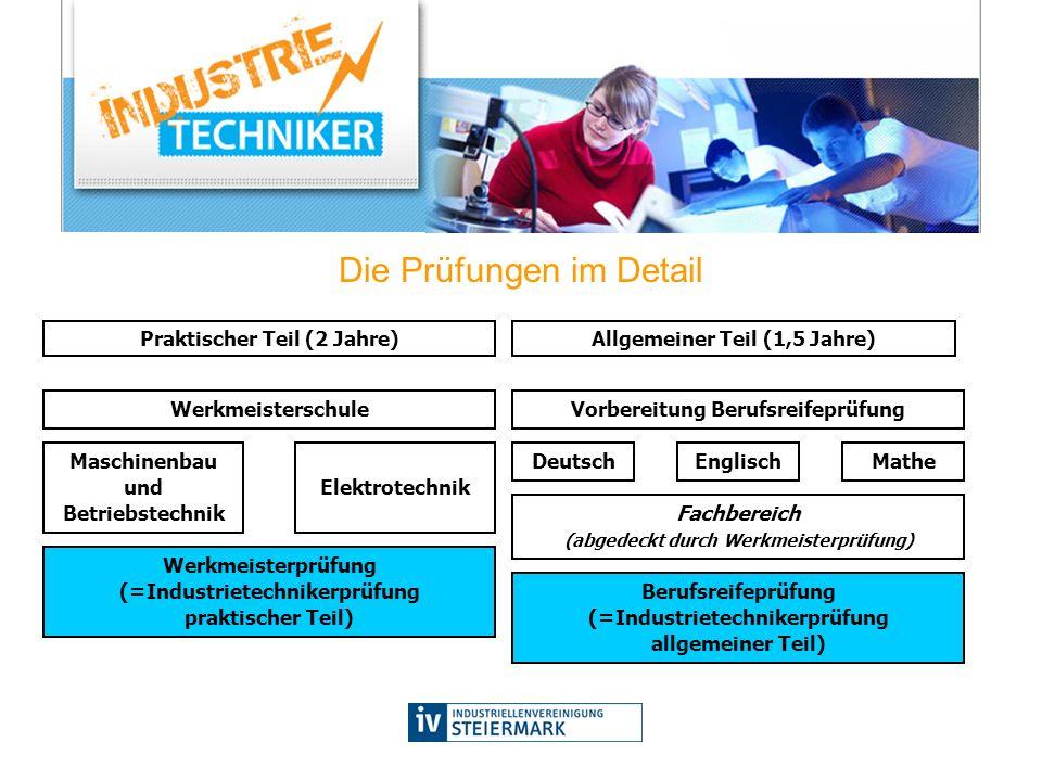 Die Prüfungen im Detail Werkmeisterschule Maschinenbau und Betriebstechnik Elektrotechnik Werkmeisterprüfung (=Industrietechnikerprüfung praktischer T
