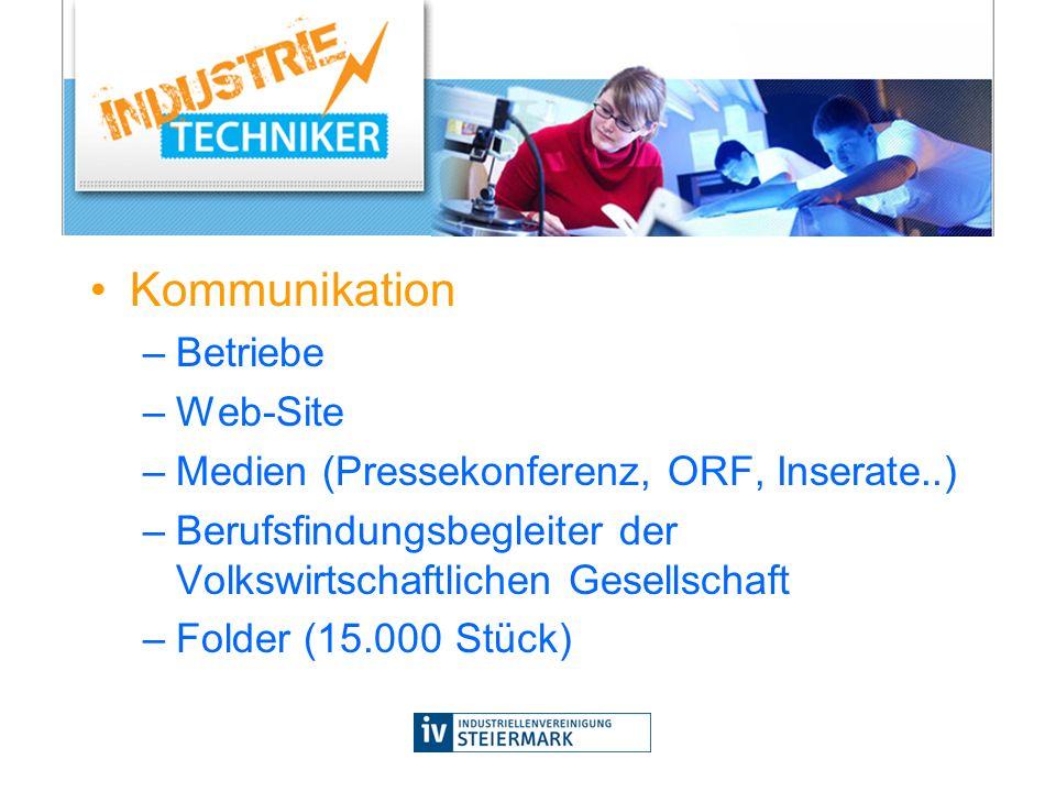 Kommunikation –Betriebe –Web-Site –Medien (Pressekonferenz, ORF, Inserate..) –Berufsfindungsbegleiter der Volkswirtschaftlichen Gesellschaft –Folder (
