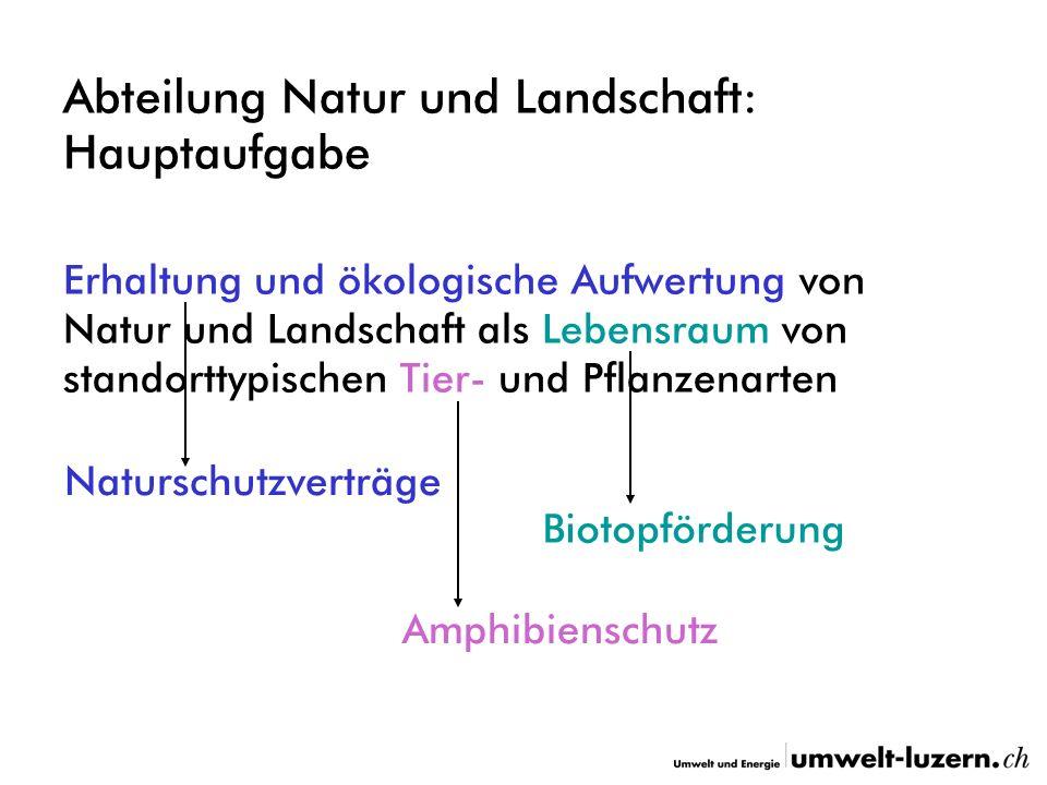 Abteilung Natur und Landschaft: Hauptaufgabe Erhaltung und ökologische Aufwertung von Natur und Landschaft als Lebensraum von standorttypischen Tier-