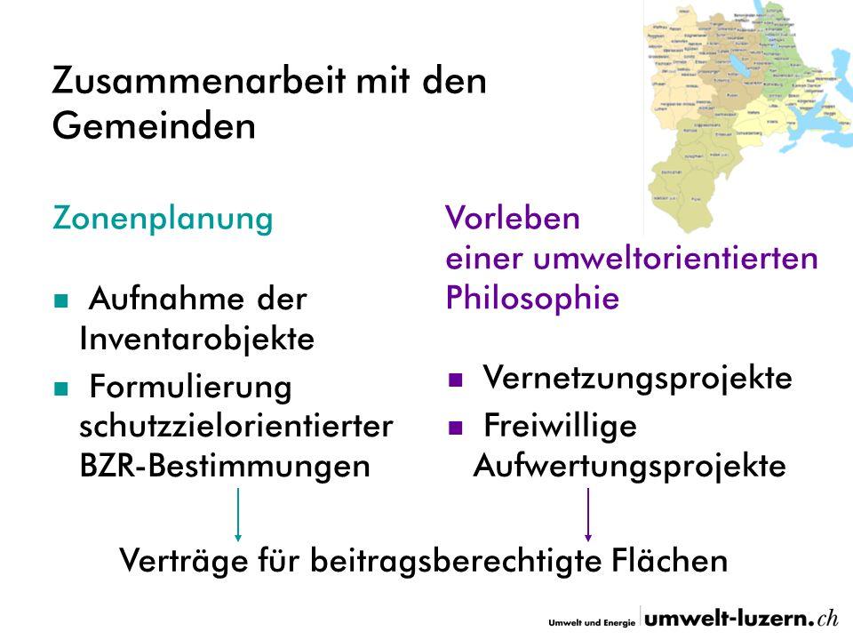 Zusammenarbeit mit den Gemeinden ZonenplanungVorleben einer umweltorientierten Philosophie Aufnahme der Inventarobjekte Formulierung schutzzielorienti