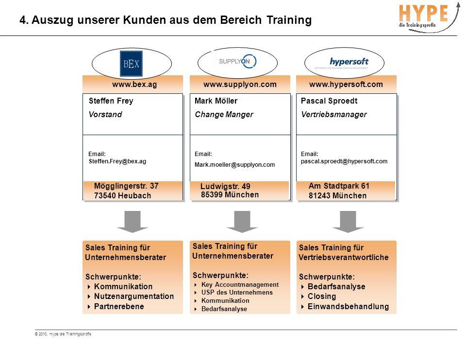 © 2010, Hype die Trainingsprofis 5.Was leisten wir.
