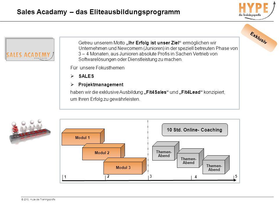 © 2010, Hype die Trainingsprofis 6.