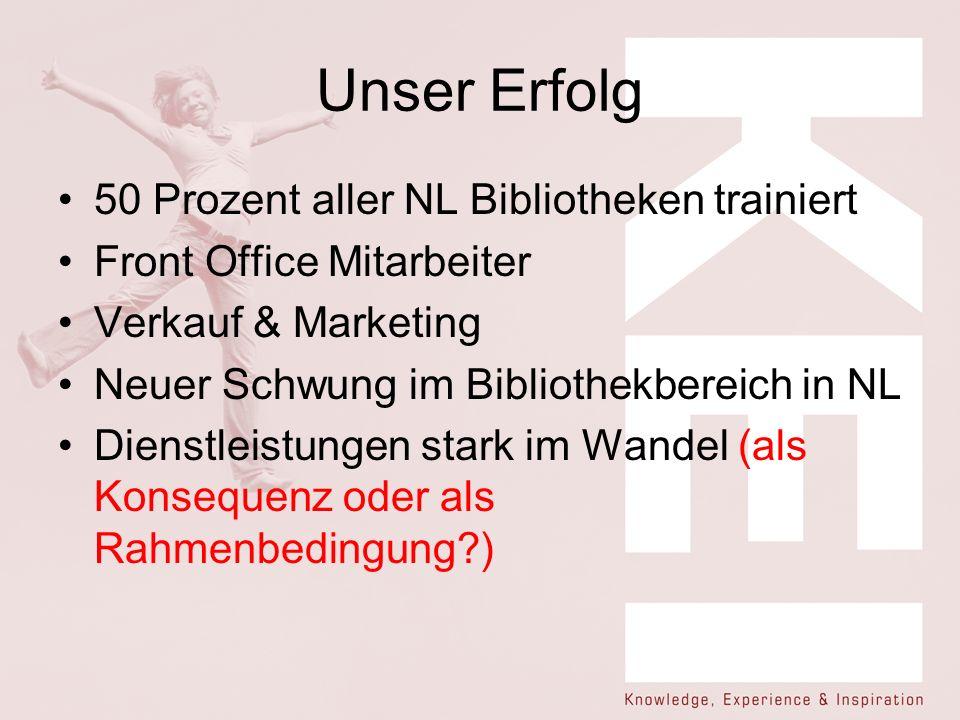 Unser Erfolg 50 Prozent aller NL Bibliotheken trainiert Front Office Mitarbeiter Verkauf & Marketing Neuer Schwung im Bibliothekbereich in NL Dienstleistungen stark im Wandel (als Konsequenz oder als Rahmenbedingung )