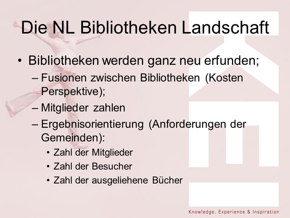 Die NL Bibliotheken Landschaft Bibliotheken werden ganz neu erfunden; –Fusionen zwischen Bibliotheken (Kosten Perspektive); –Mitglieder zahlen –Ergebnisorientierung (Anforderungen der Gemeinden): Zahl der Mitglieder Zahl der Besucher Zahl der ausgeliehene Bücher
