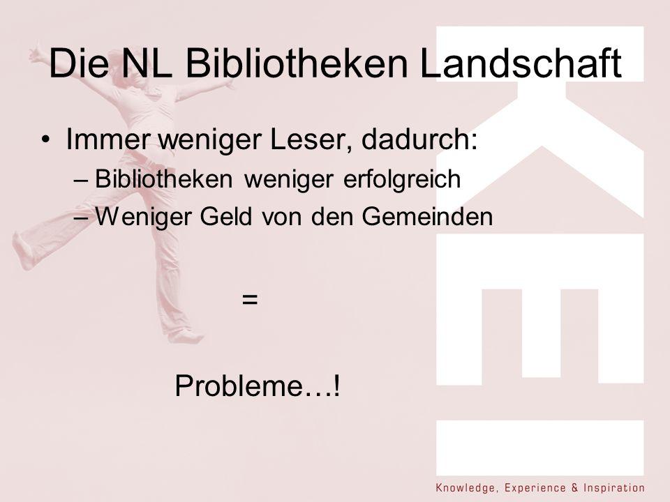 Die NL Bibliotheken Landschaft Immer weniger Leser, dadurch: –Bibliotheken weniger erfolgreich –Weniger Geld von den Gemeinden = Probleme…!