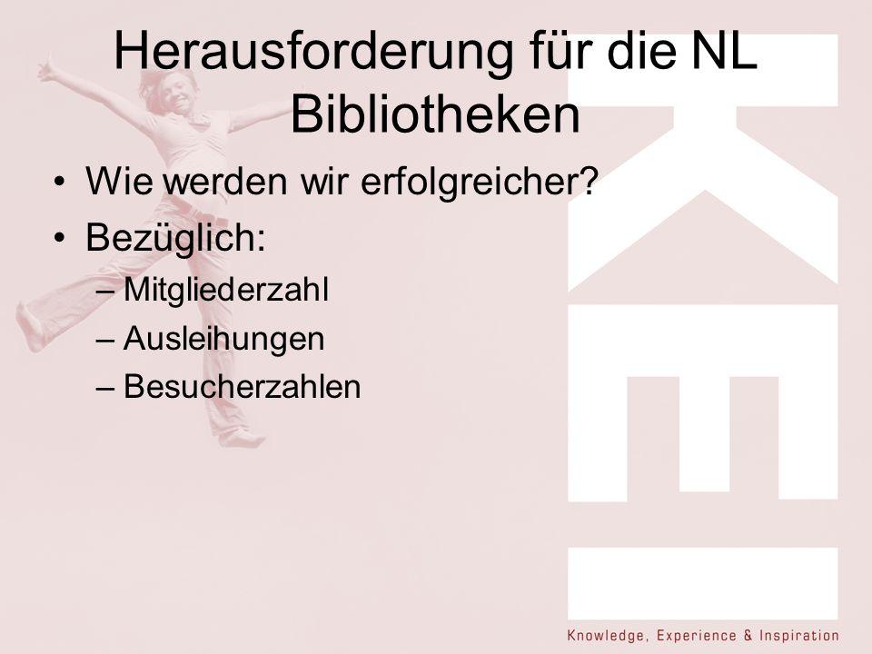 Herausforderung für die NL Bibliotheken Wie werden wir erfolgreicher.