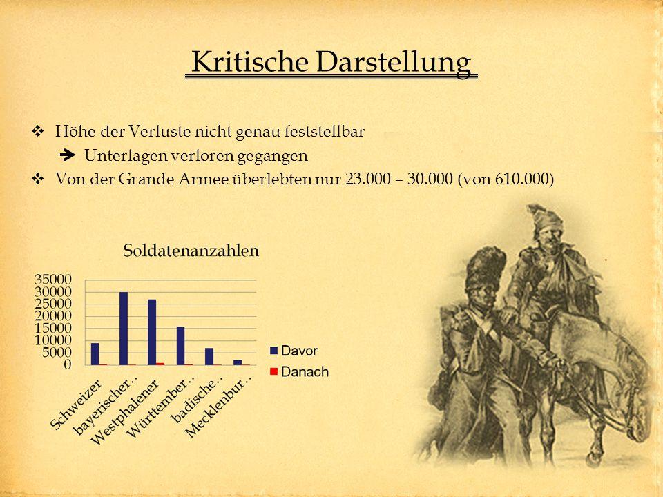Kritische Darstellung Höhe der Verluste nicht genau feststellbar Unterlagen verloren gegangen Von der Grande Armee überlebten nur 23.000 – 30.000 (von 610.000)