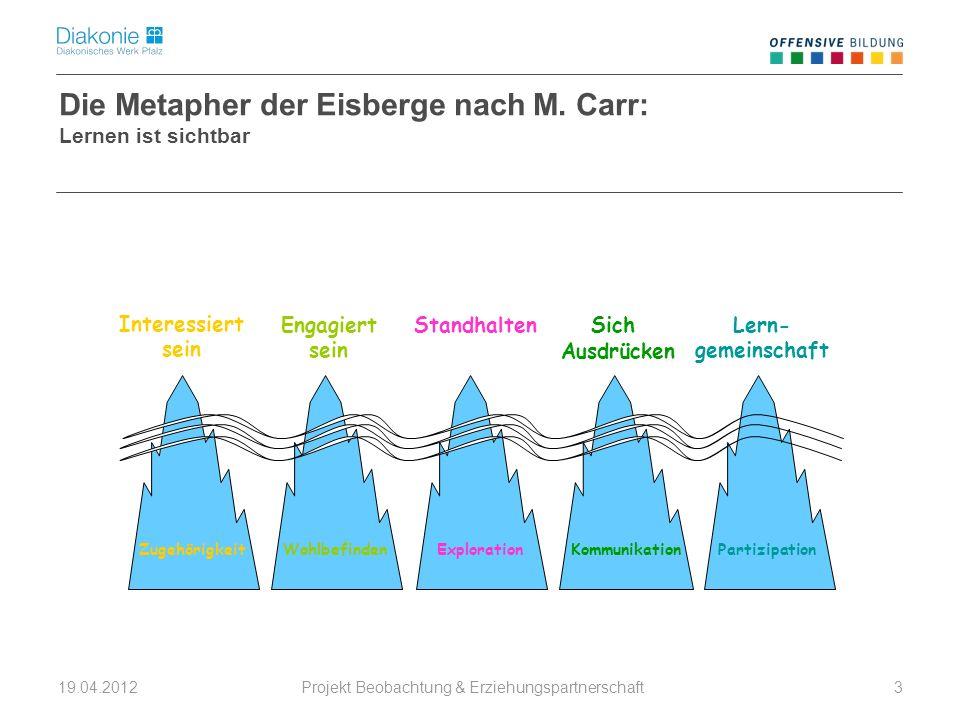 Projekt Beobachtung & Erziehungspartnerschaft 19.04.20123 Die Metapher der Eisberge nach M. Carr: Lernen ist sichtbar Zugehörigkeit Interessiert sein