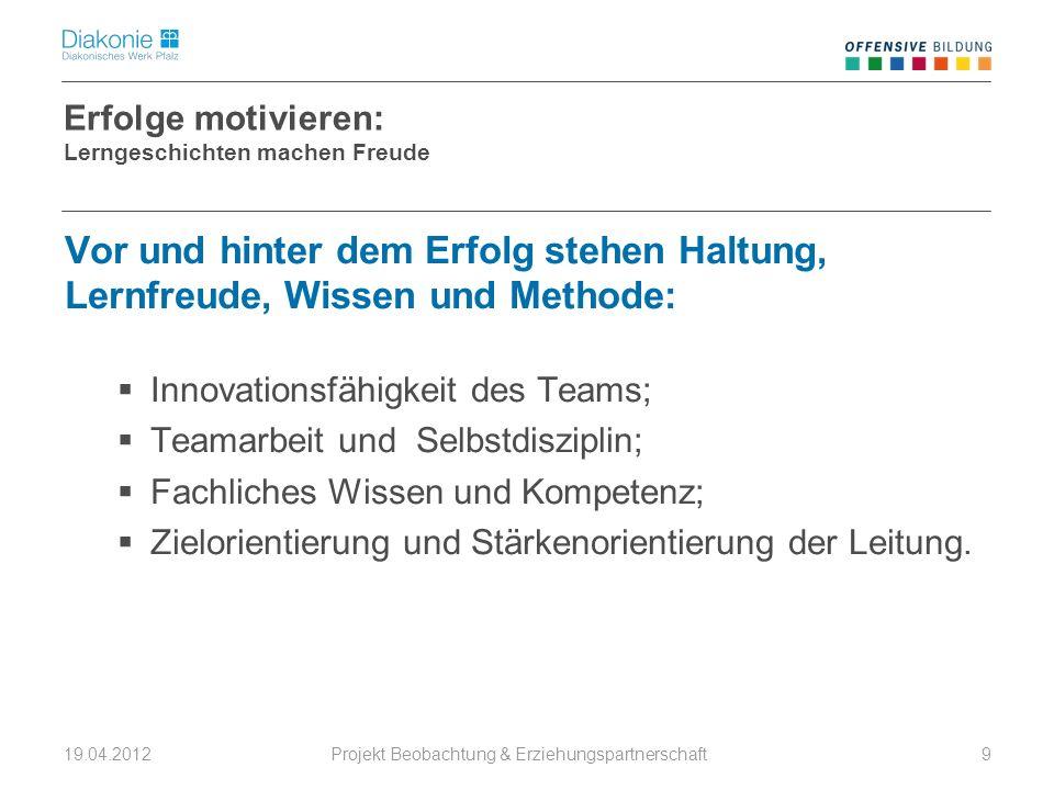 Projekt Beobachtung & Erziehungspartnerschaft 19.04.20129 Erfolge motivieren: Lerngeschichten machen Freude Vor und hinter dem Erfolg stehen Haltung,