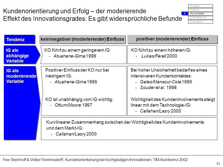 Fee Steinhoff & Volker Trommsdorff, Kundenorientierung bei hochgradigen Innovationen, TIM-Konferenz 2002 11 IG als moderierende Variable Positiver Ein