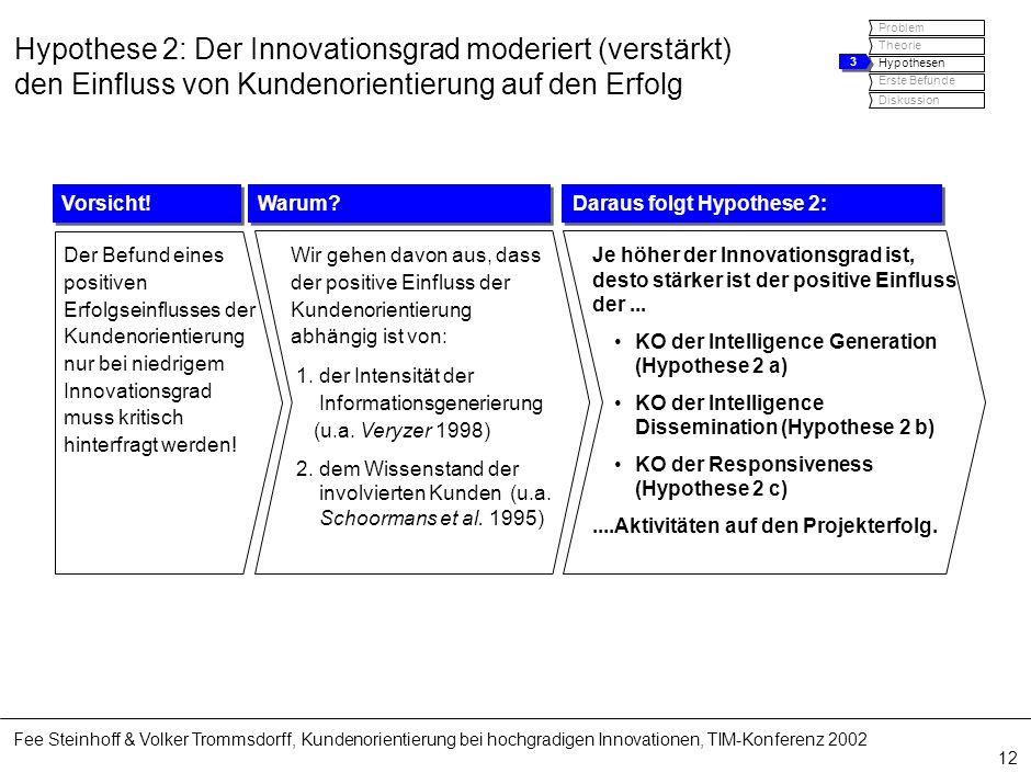 Fee Steinhoff & Volker Trommsdorff, Kundenorientierung bei hochgradigen Innovationen, TIM-Konferenz 2002 12 Hypothese 2: Der Innovationsgrad moderiert