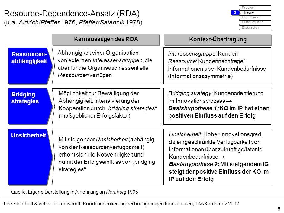 Fee Steinhoff & Volker Trommsdorff, Kundenorientierung bei hochgradigen Innovationen, TIM-Konferenz 2002 6 Resource-Dependence-Ansatz (RDA) (u.a. Aldr