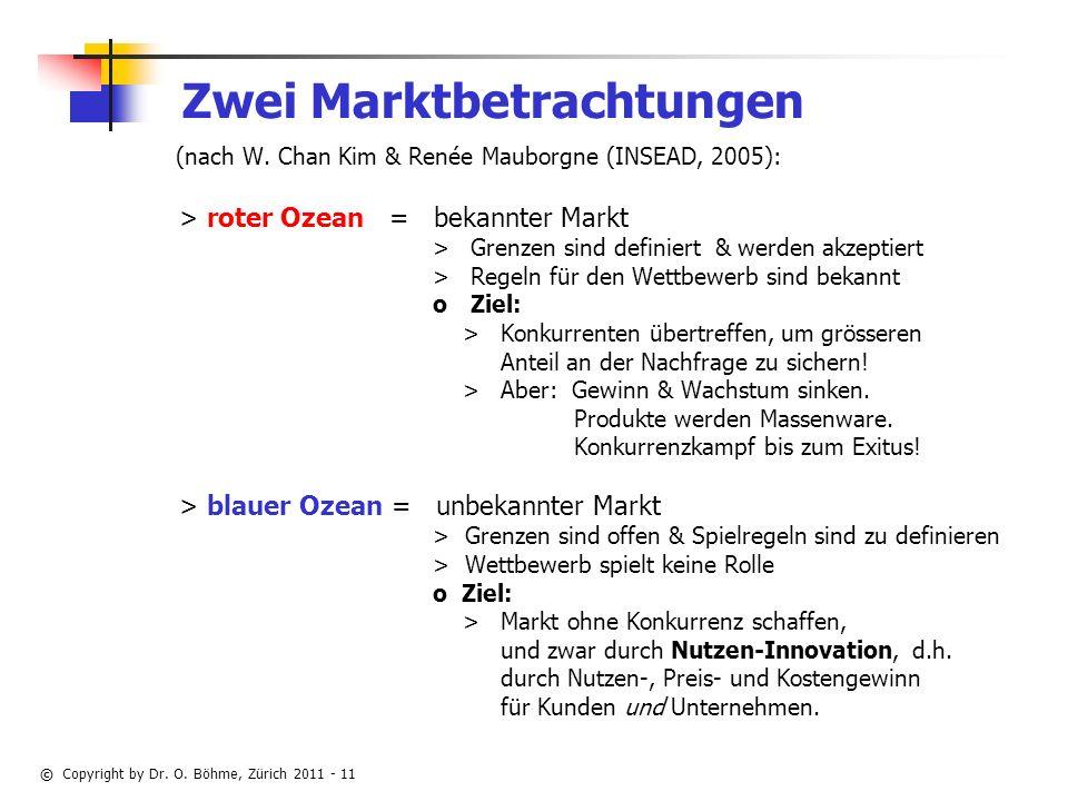 © Copyright by Dr.O. Böhme, Zürich 2011 - 11 Zwei Marktbetrachtungen (nach W.