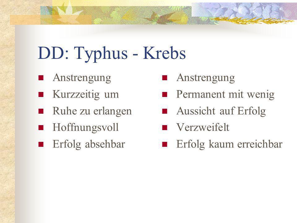 DD: Typhus - Krebs Anstrengung Kurzzeitig um Ruhe zu erlangen Hoffnungsvoll Erfolg absehbar Anstrengung Permanent mit wenig Aussicht auf Erfolg Verzweifelt Erfolg kaum erreichbar