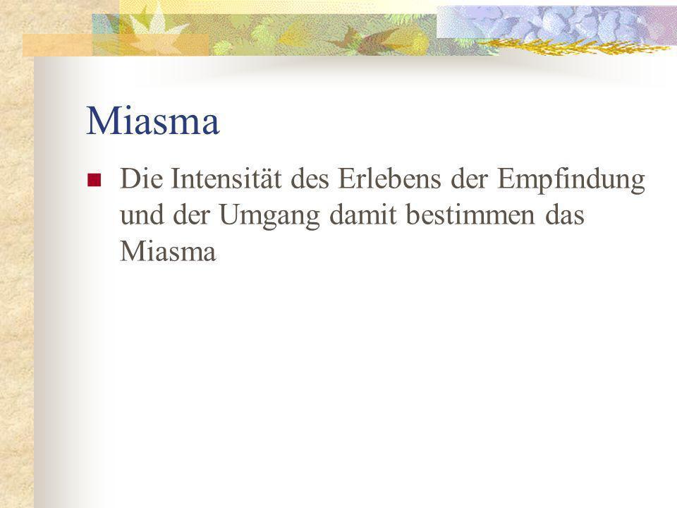 Miasma Die Intensität des Erlebens der Empfindung und der Umgang damit bestimmen das Miasma