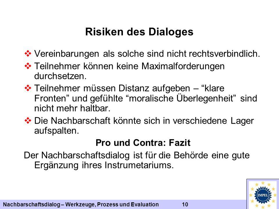 Nachbarschaftsdialog – Werkzeuge, Prozess und Evaluation 10 Risiken des Dialoges Vereinbarungen als solche sind nicht rechtsverbindlich. Teilnehmer kö