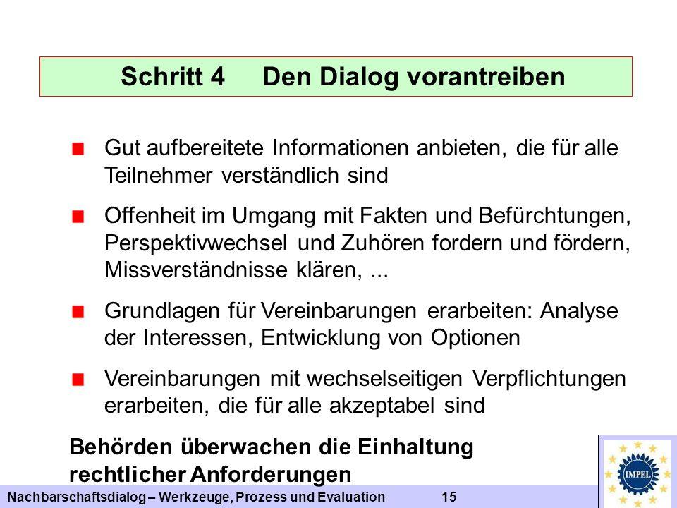 Nachbarschaftsdialog – Werkzeuge, Prozess und Evaluation 15 Schritt 4 Den Dialog vorantreiben Gut aufbereitete Informationen anbieten, die für alle Te