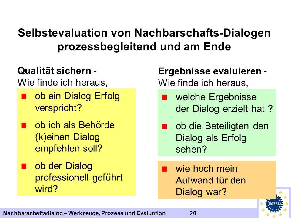 Nachbarschaftsdialog – Werkzeuge, Prozess und Evaluation 20 Selbstevaluation von Nachbarschafts-Dialogen prozessbegleitend und am Ende Qualität sicher