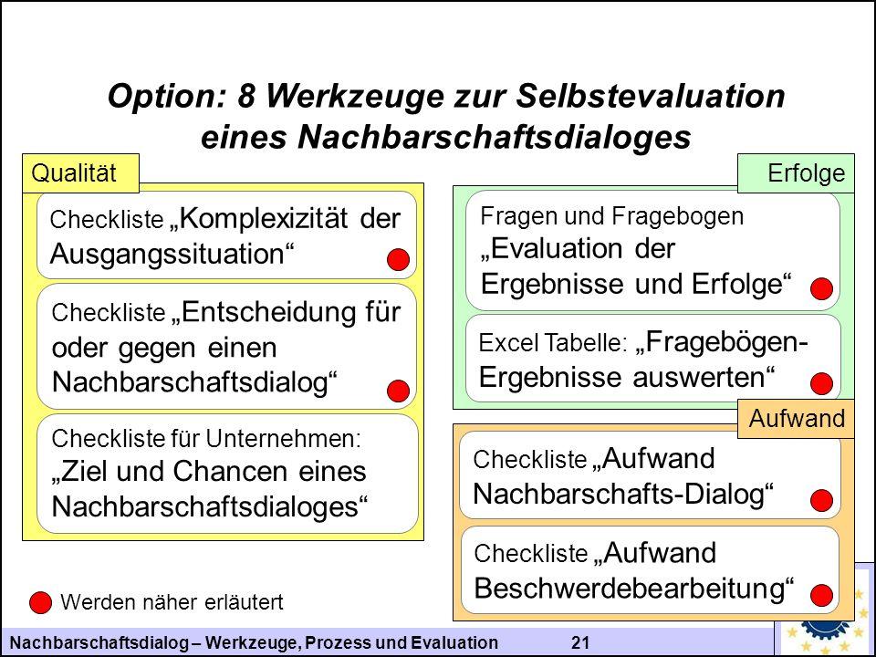 Nachbarschaftsdialog – Werkzeuge, Prozess und Evaluation 21 Checkliste Aufwand Beschwerdebearbeitung Option: 8 Werkzeuge zur Selbstevaluation eines Na