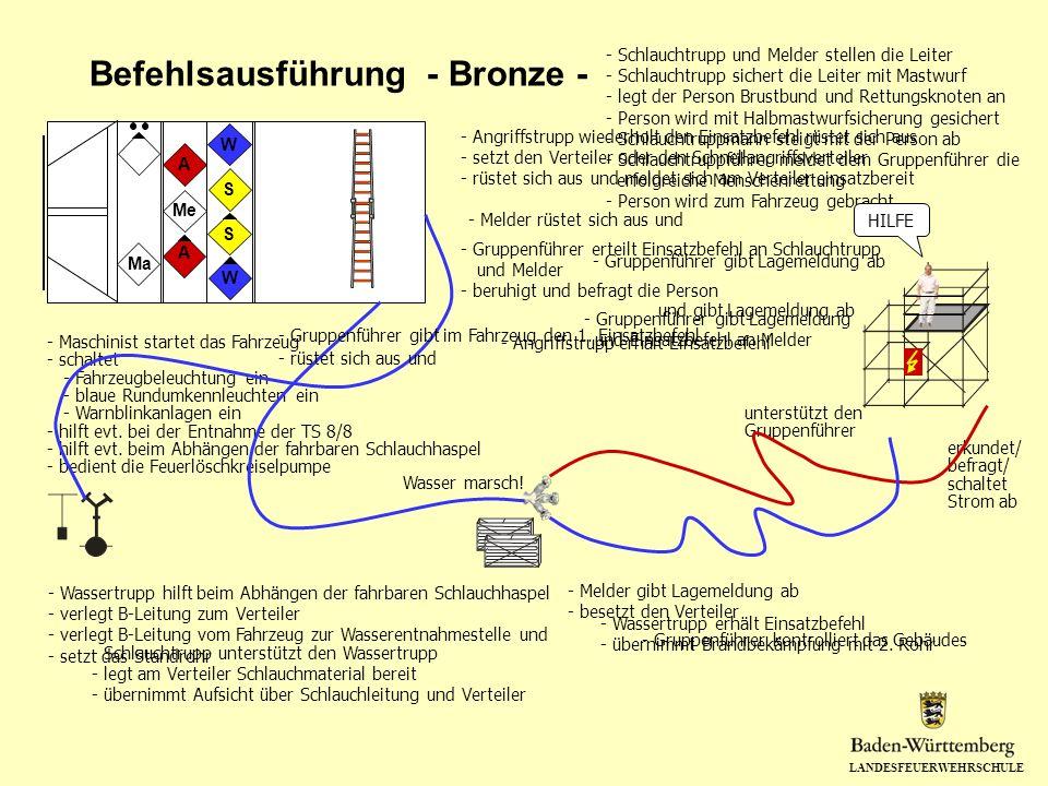 LANDESFEUERWEHRSCHULE WW Ma Befehlsausführung - Bronze - erkundet/ befragt/ schaltet Strom ab unterstützt den Gruppenführer - Maschinist startet das F