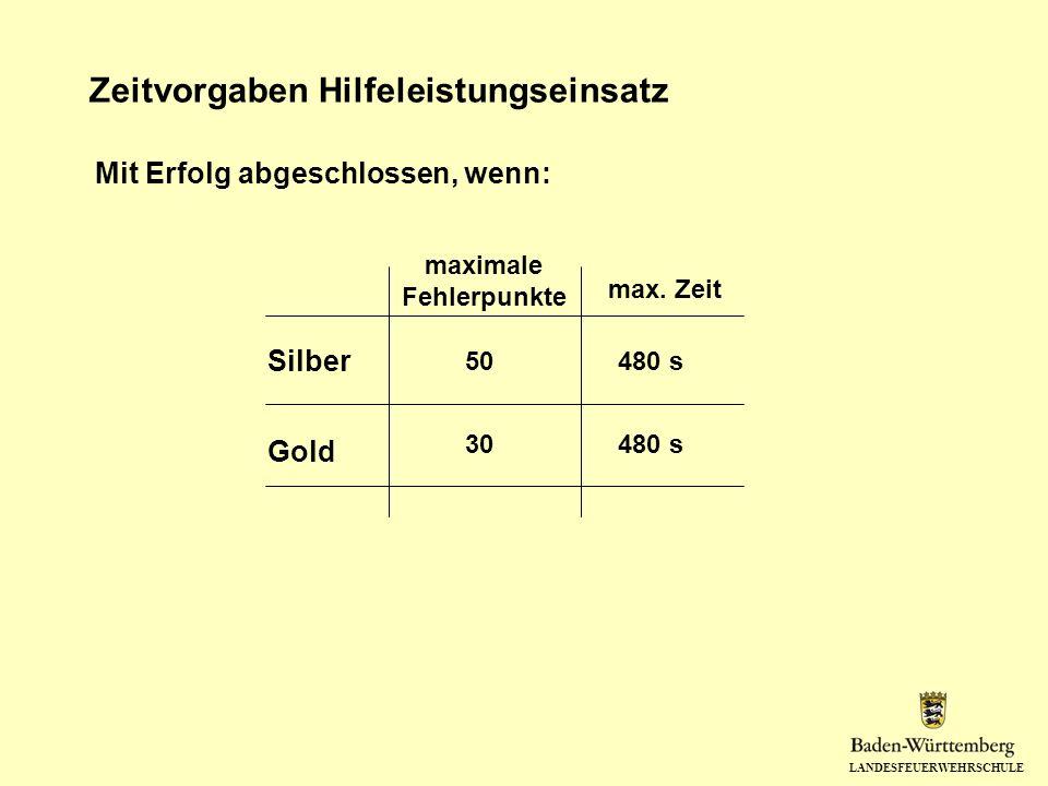 LANDESFEUERWEHRSCHULE Zeitvorgaben Hilfeleistungseinsatz Mit Erfolg abgeschlossen, wenn: maximale Fehlerpunkte max. Zeit Gold 30480 s Silber 50480 s