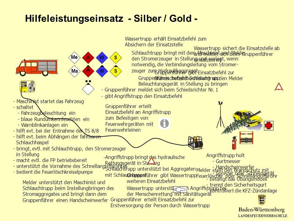 LANDESFEUERWEHRSCHULE Hilfeleistungseinsatz - Silber / Gold - WW Ma Me SSA A - Gruppenführer meldet sich beim Schiedsrichter Nr. 1 - gibt Angriffstrup