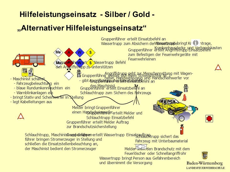 LANDESFEUERWEHRSCHULE WW Ma Hilfeleistungseinsatz - Silber / Gold - Alternativer Hilfeleistungseinsatz - Gruppenführer meldet sich beim Schiedsrichter