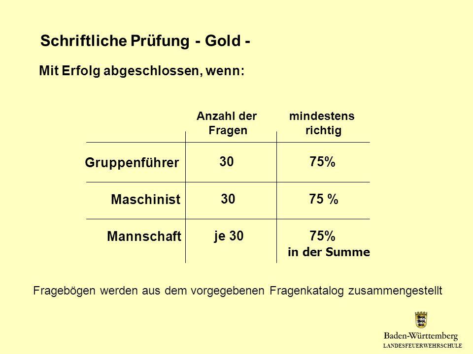 LANDESFEUERWEHRSCHULE Schriftliche Prüfung - Gold - Mit Erfolg abgeschlossen, wenn: Anzahl der Fragen mindestens richtig Maschinist 3075 % Gruppenführ