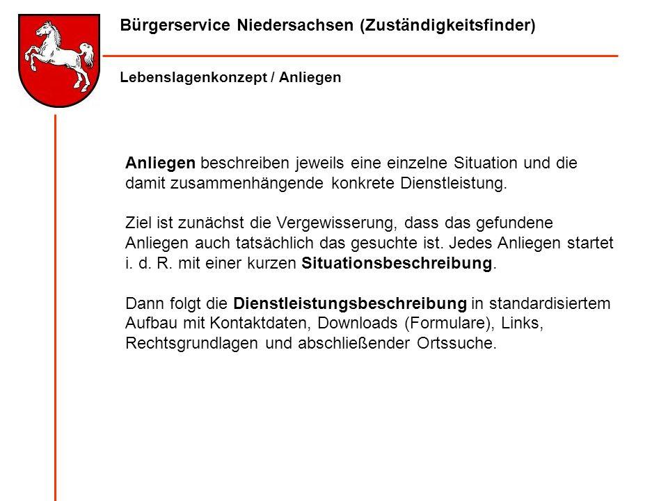 Bürgerservice Niedersachsen (Zuständigkeitsfinder) Lebenslagenkonzept / Anliegen Anliegen beschreiben jeweils eine einzelne Situation und die damit zu