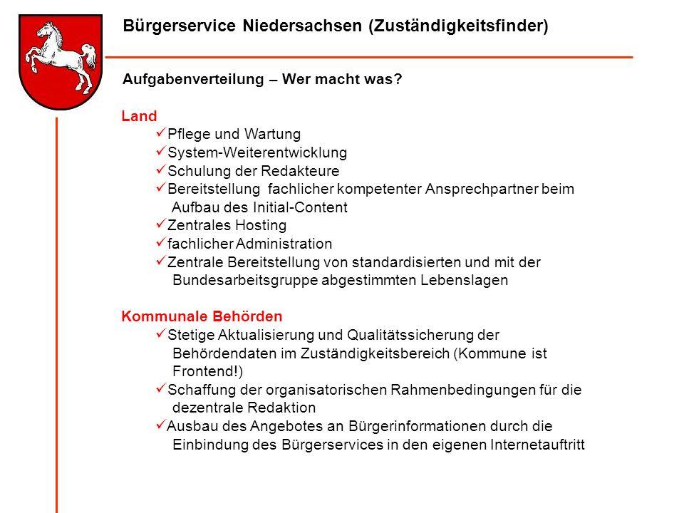 Bürgerservice Niedersachsen (Zuständigkeitsfinder) Aufgabenverteilung – Wer macht was? Land Pflege und Wartung System-Weiterentwicklung Schulung der R