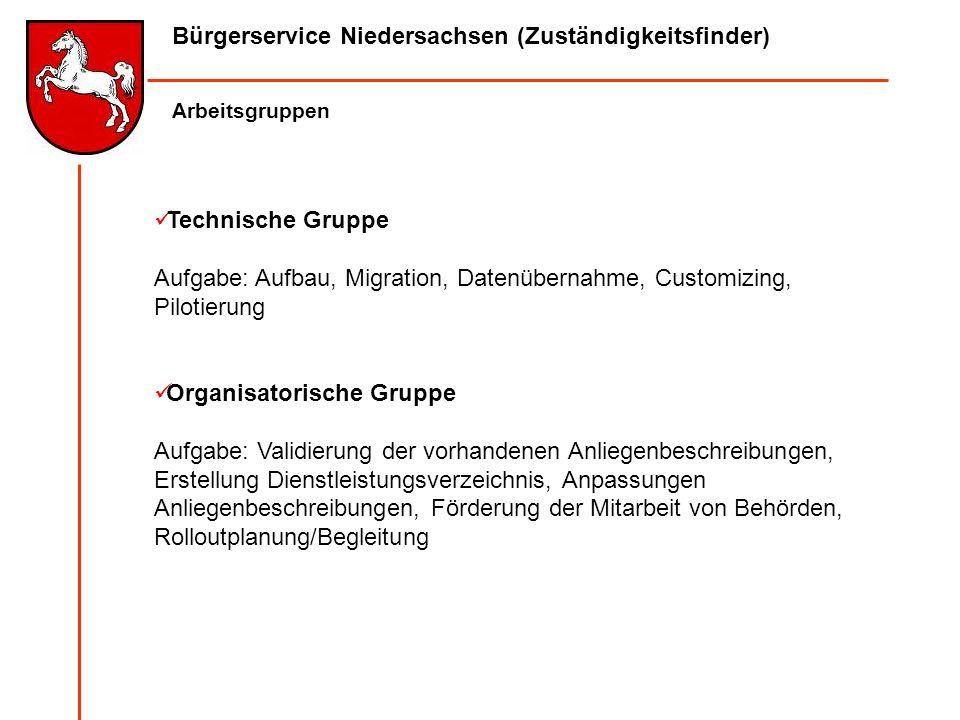 Bürgerservice Niedersachsen (Zuständigkeitsfinder) Arbeitsgruppen Technische Gruppe Aufgabe: Aufbau, Migration, Datenübernahme, Customizing, Pilotieru