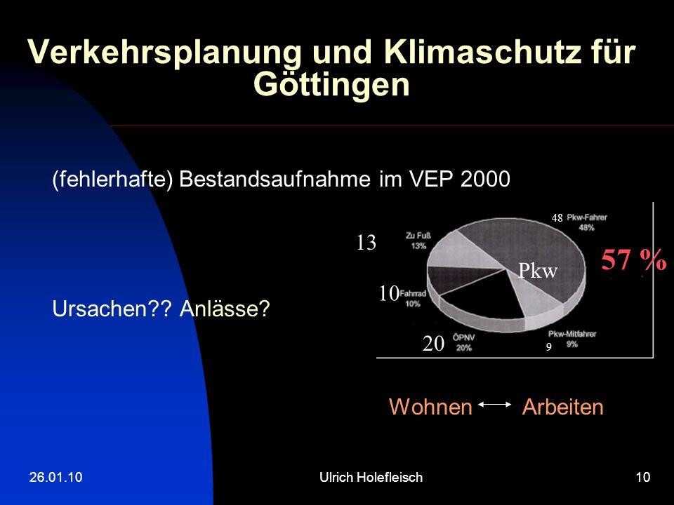 26.01.10Ulrich Holefleisch10 Verkehrsplanung und Klimaschutz für Göttingen (fehlerhafte) Bestandsaufnahme im VEP 2000 Ursachen?? Anlässe? Wohnen Arbei