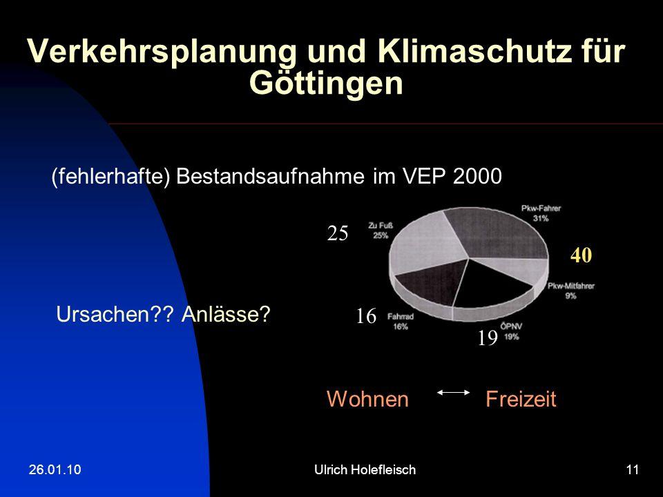 26.01.10Ulrich Holefleisch11 Verkehrsplanung und Klimaschutz für Göttingen (fehlerhafte) Bestandsaufnahme im VEP 2000 Ursachen?? Anlässe? Wohnen Freiz