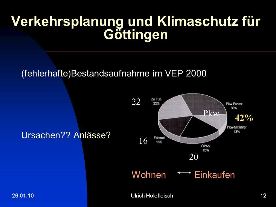 26.01.10Ulrich Holefleisch12 Verkehrsplanung und Klimaschutz für Göttingen (fehlerhafte)Bestandsaufnahme im VEP 2000 Ursachen?? Anlässe? Wohnen Einkau