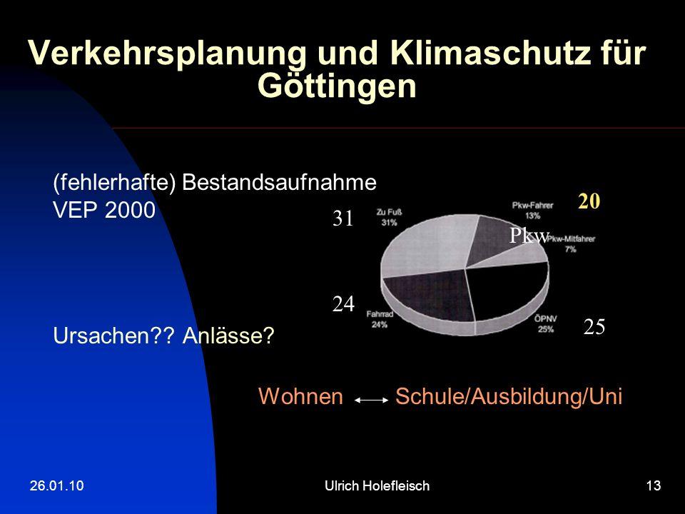 26.01.10Ulrich Holefleisch13 Verkehrsplanung und Klimaschutz für Göttingen (fehlerhafte) Bestandsaufnahme VEP 2000 Ursachen?? Anlässe? Wohnen Schule/A