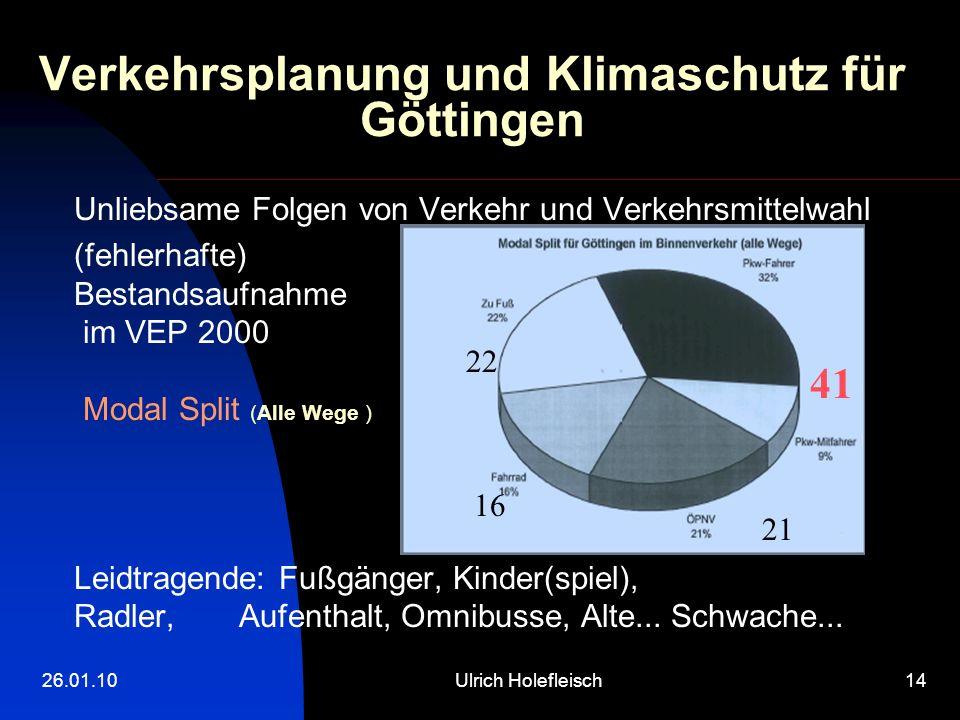26.01.10Ulrich Holefleisch14 Verkehrsplanung und Klimaschutz für Göttingen Unliebsame Folgen von Verkehr und Verkehrsmittelwahl (fehlerhafte) Bestands