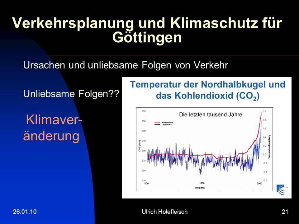 26.01.10Ulrich Holefleisch21 Verkehrsplanung und Klimaschutz für Göttingen Ursachen und unliebsame Folgen von Verkehr Unliebsame Folgen?? Klimaver- än