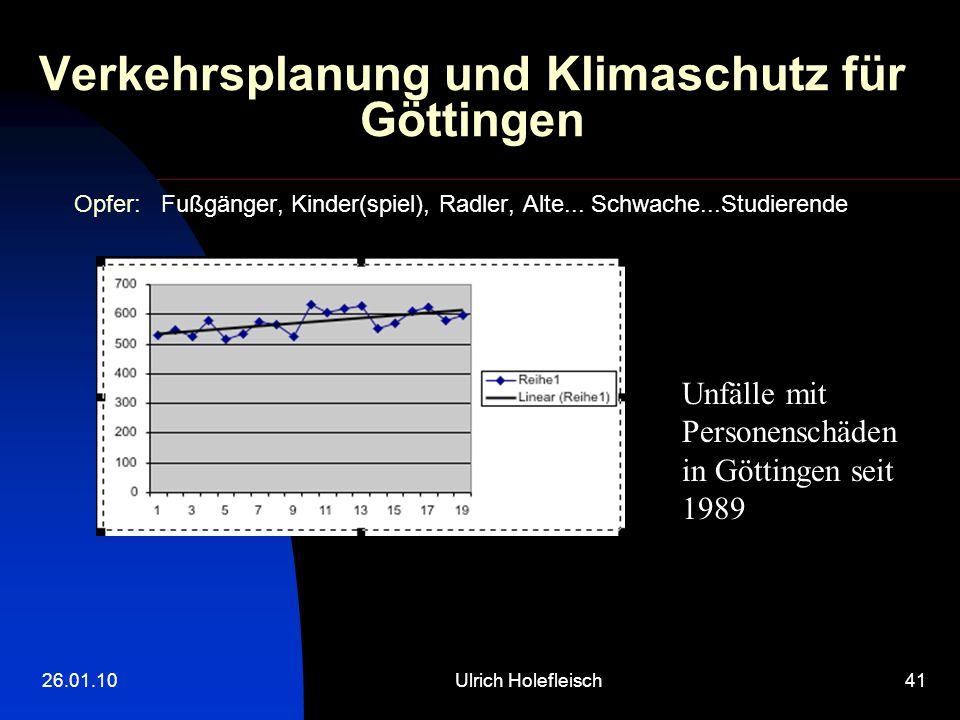 26.01.10Ulrich Holefleisch41 Verkehrsplanung und Klimaschutz für Göttingen Opfer: Fußgänger, Kinder(spiel), Radler, Alte... Schwache...Studierende Unf