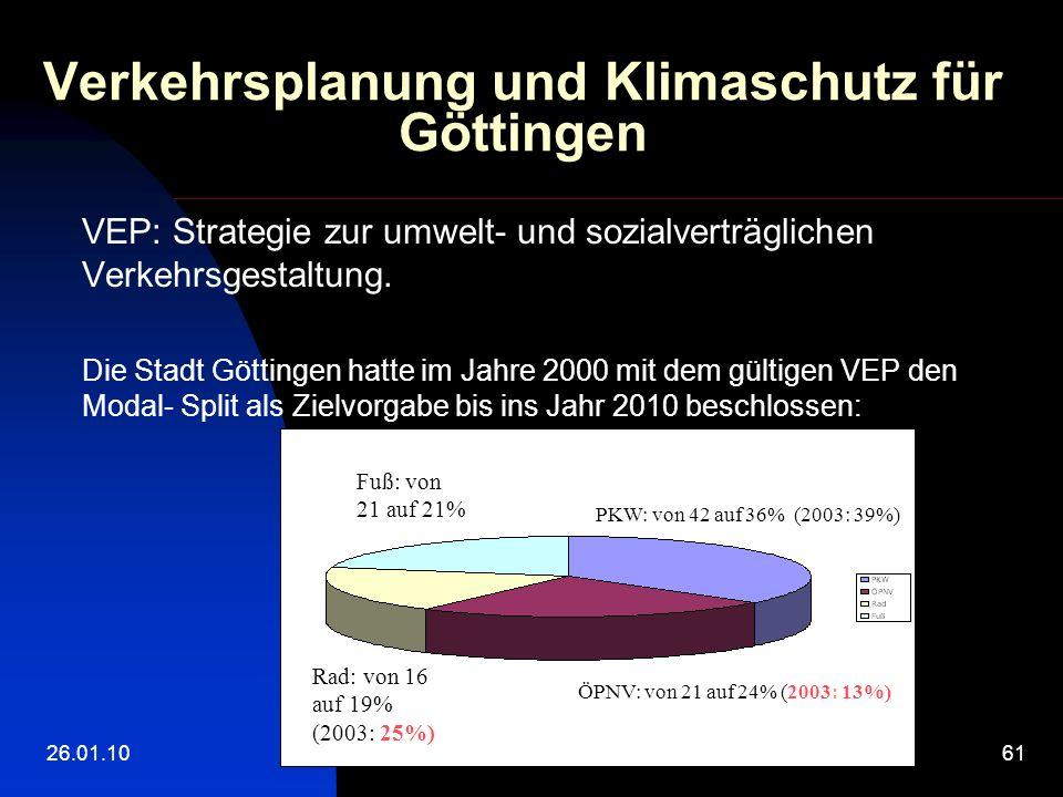 26.01.10Ulrich Holefleisch61 Verkehrsplanung und Klimaschutz für Göttingen VEP: Strategie zur umwelt- und sozialverträglichen Verkehrsgestaltung.