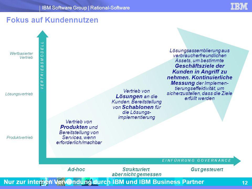 IBM Software Group | Rational-Software 12 Nur zur internen Verwendung durch IBM und IBM Business Partner Strukturiert aber nicht gemessen Ad-hoc Produ