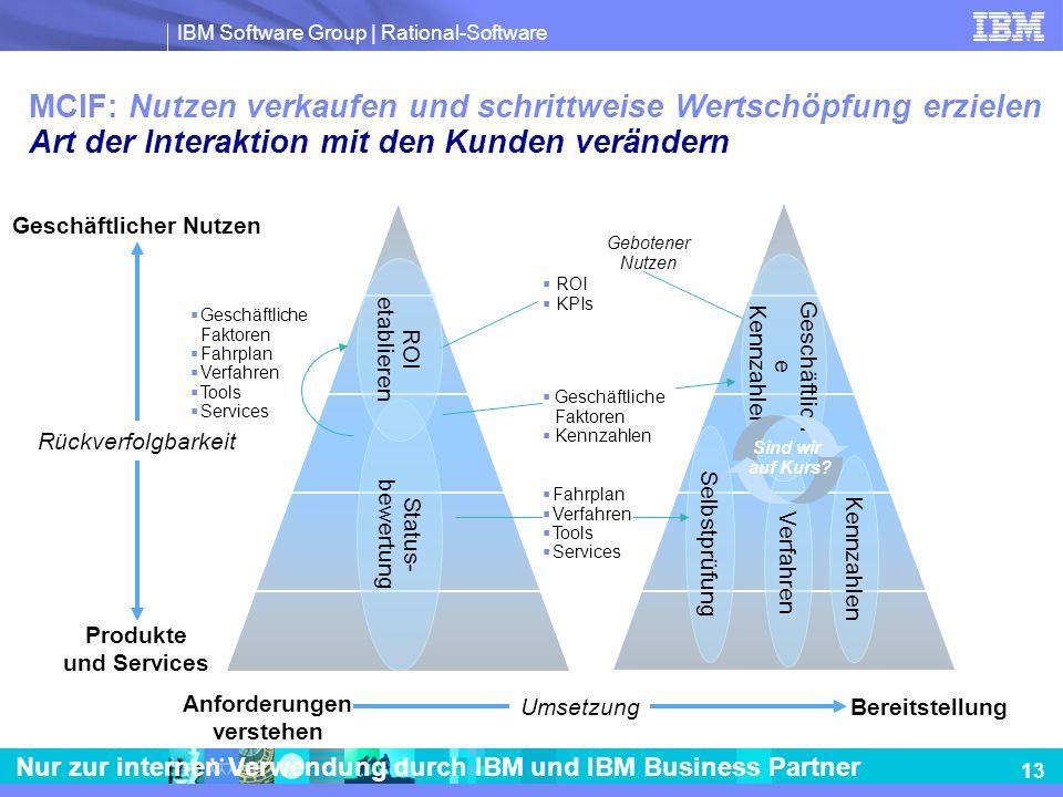 IBM Software Group | Rational-Software 13 Nur zur internen Verwendung durch IBM und IBM Business Partner MCIF: Nutzen verkaufen und schrittweise Werts