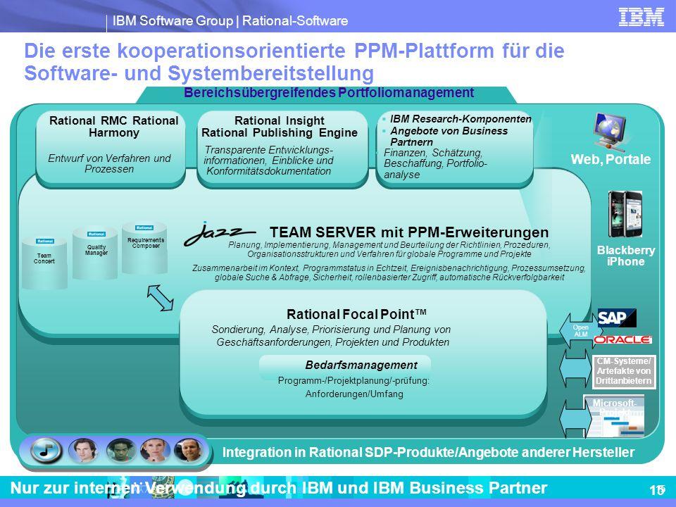 IBM Software Group | Rational-Software 15 Nur zur internen Verwendung durch IBM und IBM Business Partner 15 Die erste kooperationsorientierte PPM-Plat