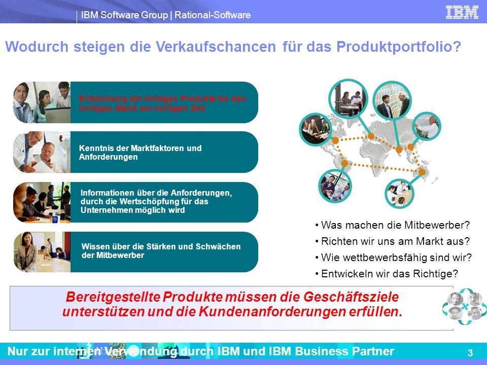 IBM Software Group   Rational-Software 14 Nur zur internen Verwendung durch IBM und IBM Business Partner Beispiel: Finanzdienstleister Measured Capability Improvement Framework Vorteile von bewährten Verfahren zur Softwarebereitstellung Äußerer Umfang Ziel: Phase 1 Bereits implementiert SOX-Prüfung wurde kürzlich nicht bestanden.