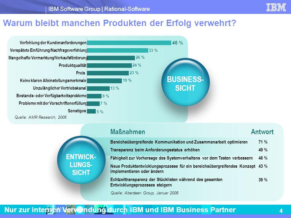 IBM Software Group | Rational-Software 4 Nur zur internen Verwendung durch IBM und IBM Business Partner Warum bleibt manchen Produkten der Erfolg verw