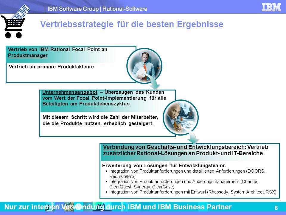 IBM Software Group | Rational-Software 8 Nur zur internen Verwendung durch IBM und IBM Business Partner Vertriebsstrategie für die besten Ergebnisse V