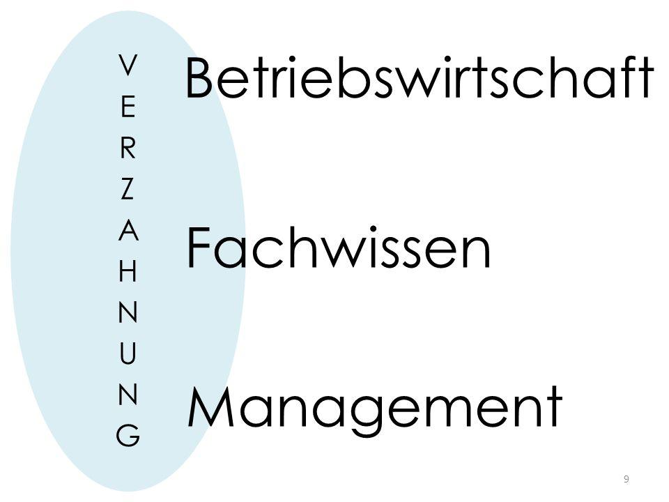 9 Betriebswirtschaft Fachwissen Management