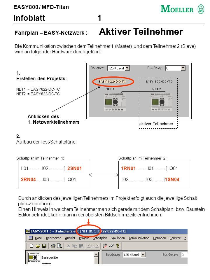 Fahrplan – EASY-Netzwerk : Aktiver Teilnehmer Die Kommunikation zwischen dem Teilnehmer 1 (Master) und dem Teilnehmer 2 (Slave) wird an folgender Hardware durchgeführt: 1.