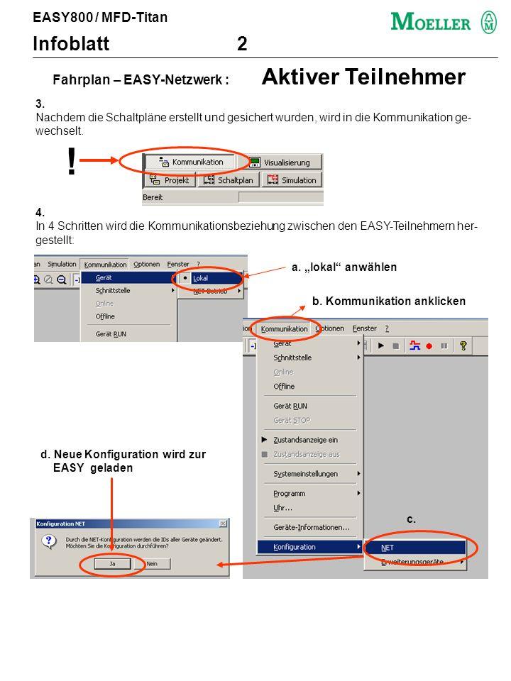 Fahrplan – EASY-Netzwerk : Aktiver Teilnehmer 3.