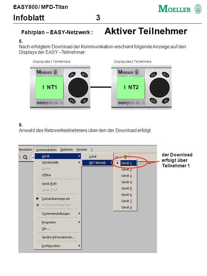 5. Nach erfolgtem Download der Kommunikation erscheint folgende Anzeige auf den Displays der EASY –Teilnehmer: Display des 1.TeilnehmersDisplay des 2.